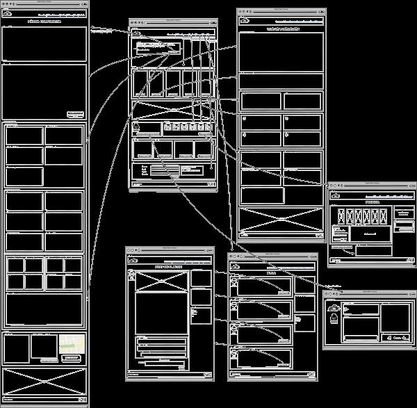 web wireframes